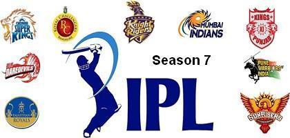 IPL 2014 Schedule