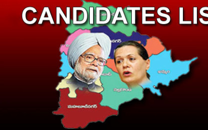 Congress releases List Of Candidates fo Lok Sabha