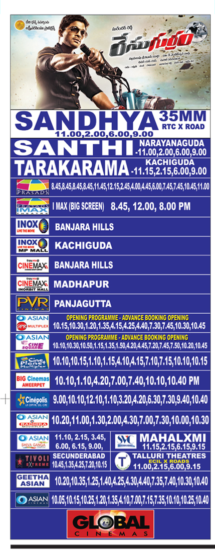 Race Gurram Movie Theaters