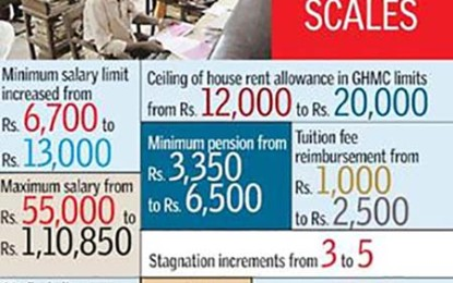 Govt Telangana. staff to get back wages in bonds